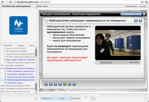 Интерактивное обучение наблюдателей и членов избиркомов