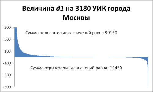 5765-0001w6hc