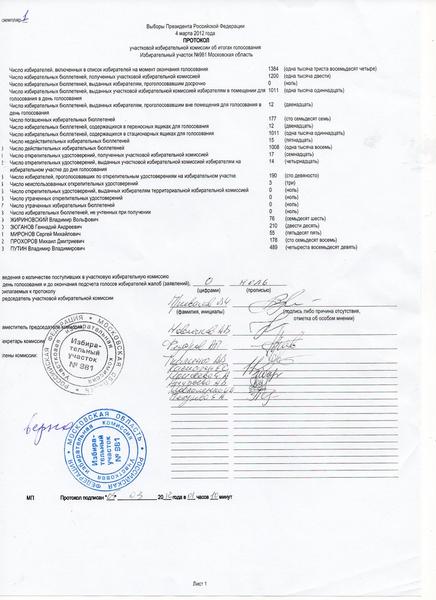 6290-5376-uik-981-moskovskaja-oblast