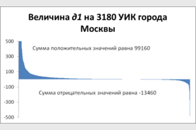5362-0001w6hc